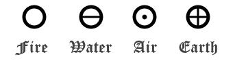 Symbols-of-Elements
